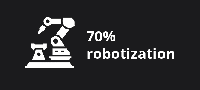 17robotization